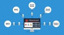 Erklärung: Webdesign, Redesign Vorteile einer modernen Website oder eines Onlineshops für Unternehmen